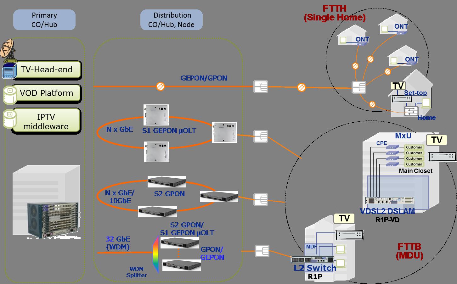 mod_3_2_IPTV.png